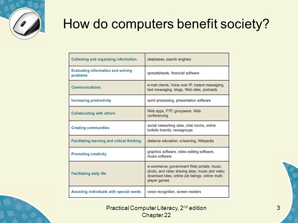 computers benefit society Computing in 2030: medical nanobots and autonomous vehicles  we need to  make sure that these developments benefit all of society, not.