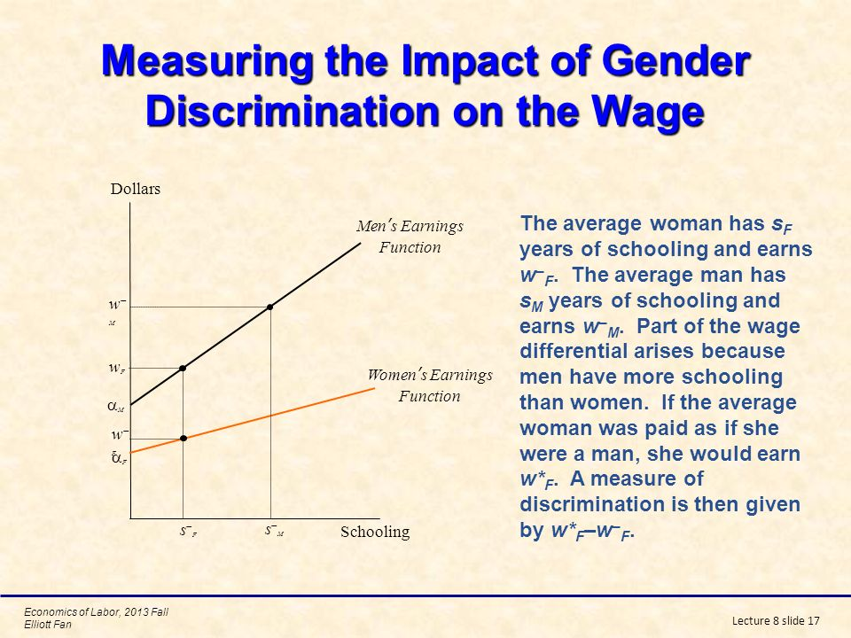 the effect of gender discrimination on 2 which federal law covers sex or gender discrimination title vii of the civil rights act of 1964 is a federal law that protects individuals from discrimination based upon sex.