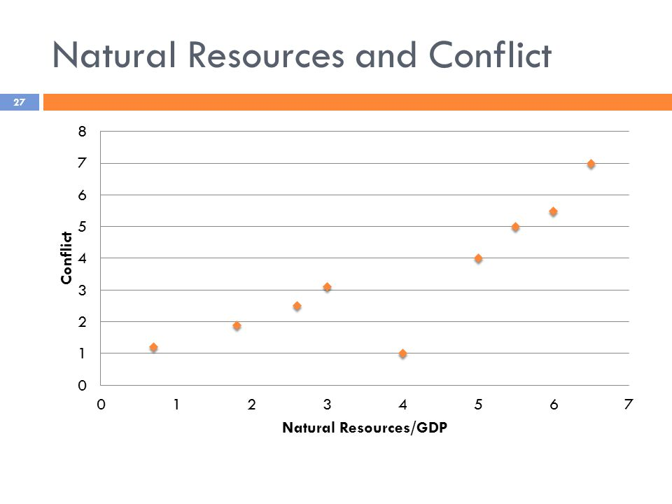 natural resources and violent conflict Natural resources and violent conflict: options and actions book free download natural resources and violent conflict: options and actions epub natura.