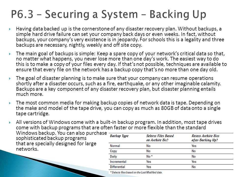 P6.3 – Securing a System – Backing Up
