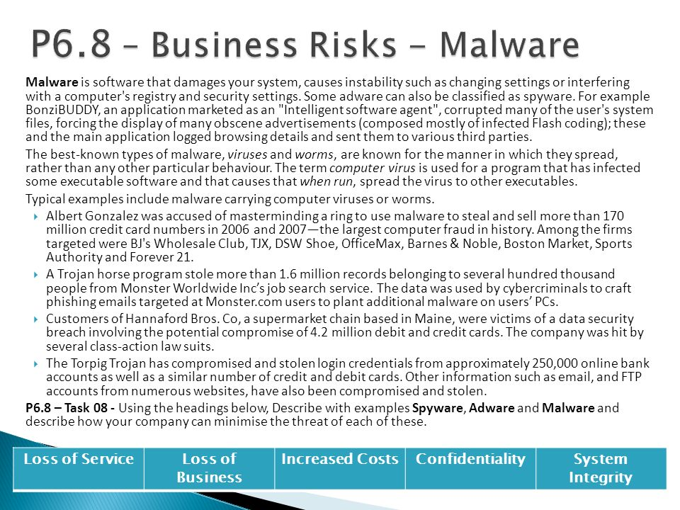 P6.8 – Business Risks - Malware