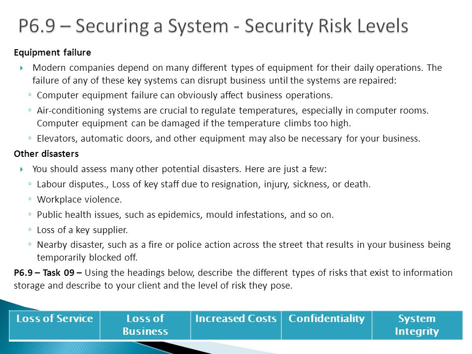 P6.9 – Securing a System - Security Risk Levels