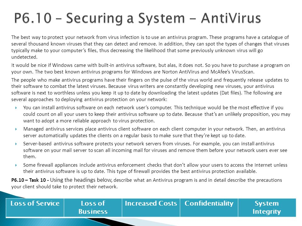 P6.10 – Securing a System - AntiVirus