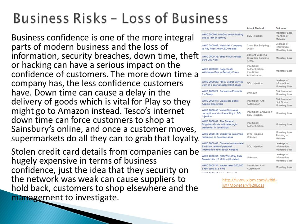 Business Risks – Loss of Business