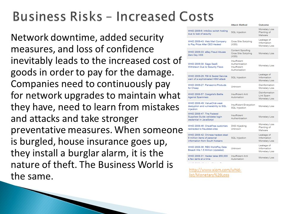 Business Risks – Increased Costs