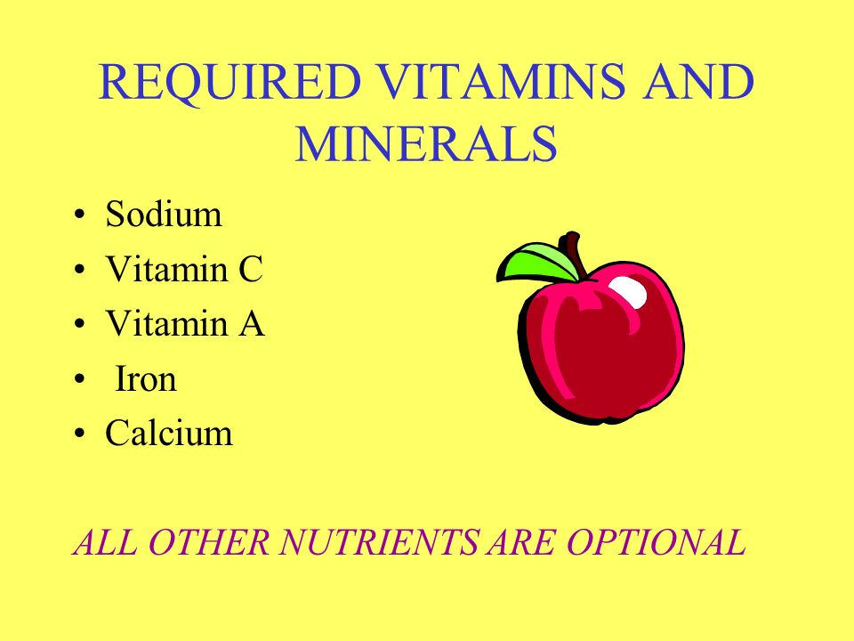 REQUIRED VITAMINS AND MINERALS