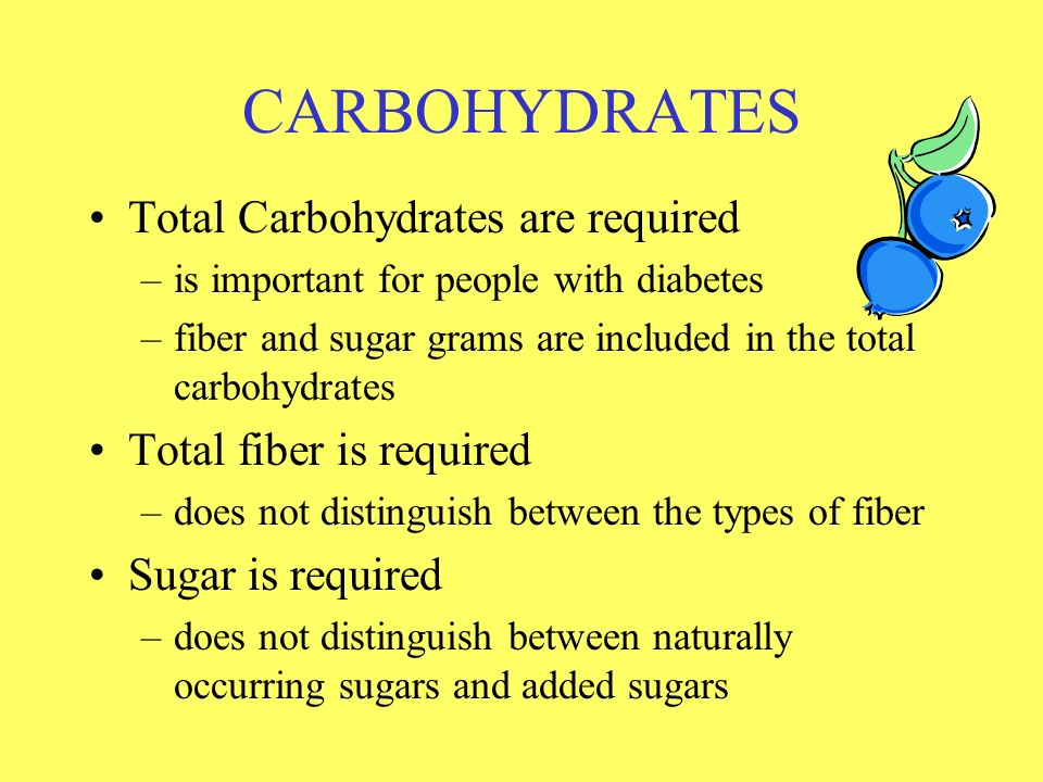 CARBOHYDRATES Total Carbohydrates are required Total fiber is required