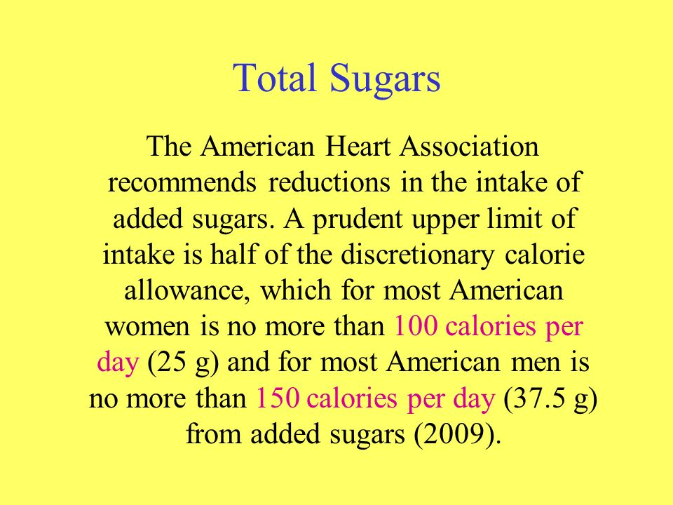 Total Sugars