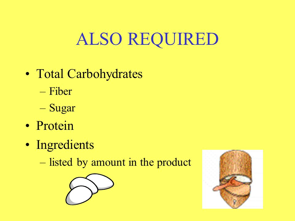 ALSO REQUIRED Total Carbohydrates Protein Ingredients Fiber Sugar