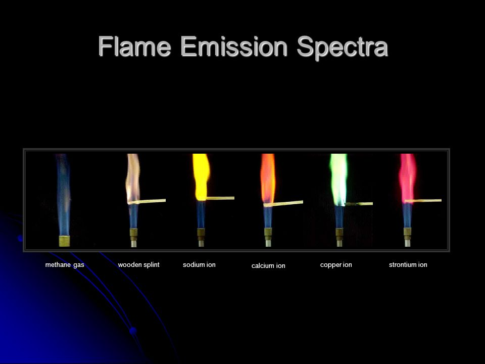 flame tests atomic emission and electron The colors produced by the flame test are compared to known standards and the   flame analysis or atomic emission spectroscopy (aes) is based on the.