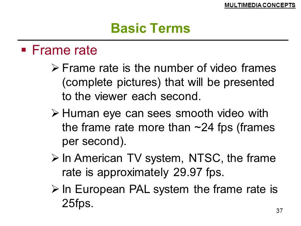 Luxury Human Eye Frame Rate Frieze - Framed Art Ideas - roadofriches.com