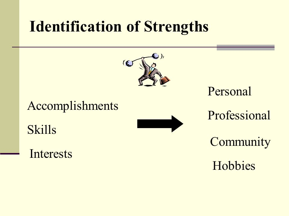 individual skills and strengths Recognise the skills and strengths you've developed  your personal qualities  skills developed through study skills developed at work skills.