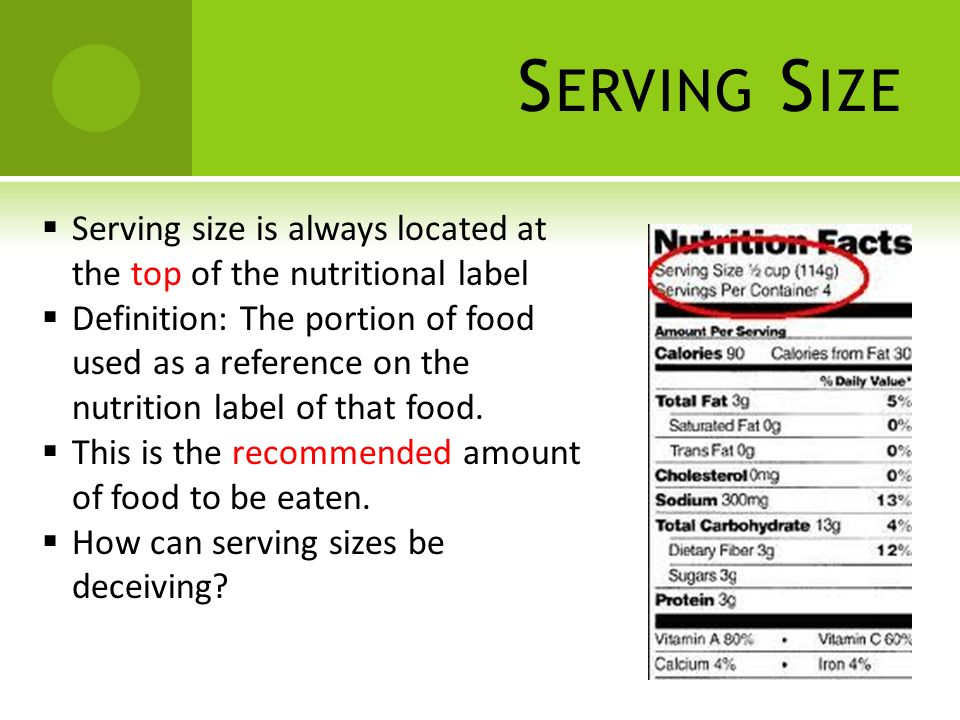 UNIT 2 – NUTRITION & FITNESS - ppt download