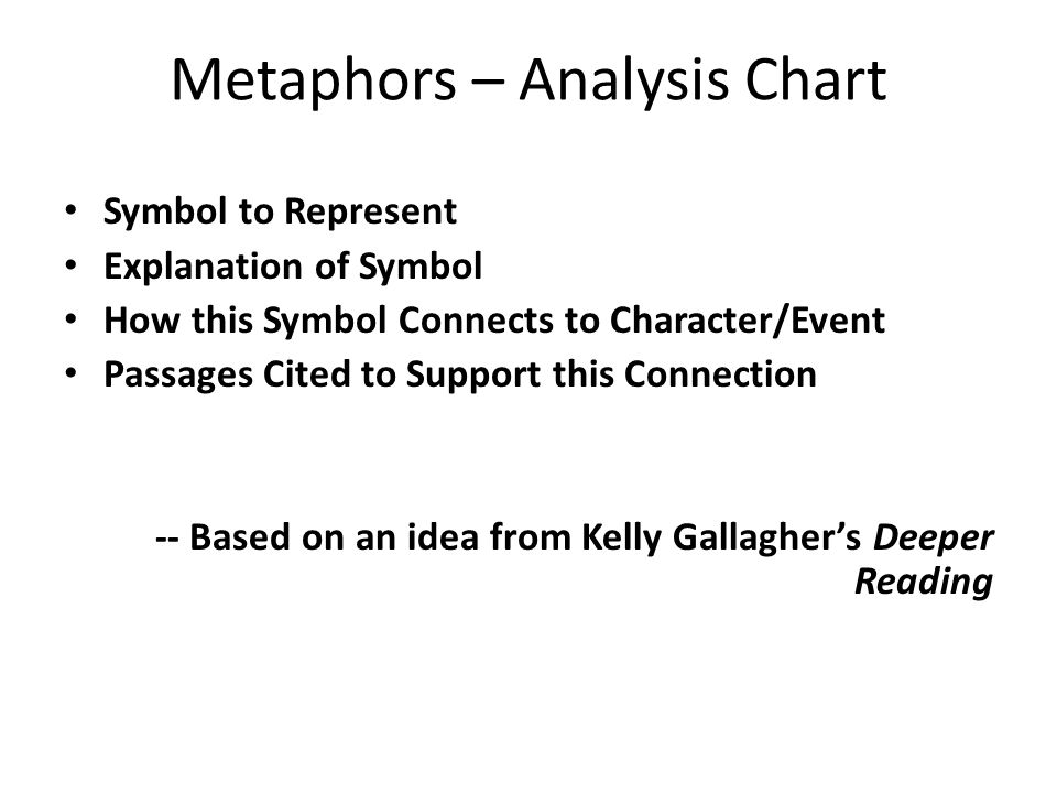 The Metaphor Character Analysis Essay Help
