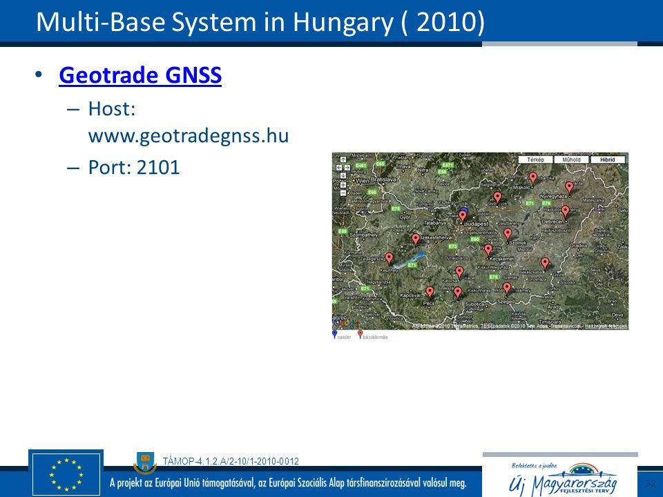 port base system