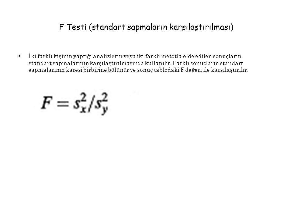 Analytical chemistry analytical chemistry is the area of for Chemistry reaction calculator fort de france