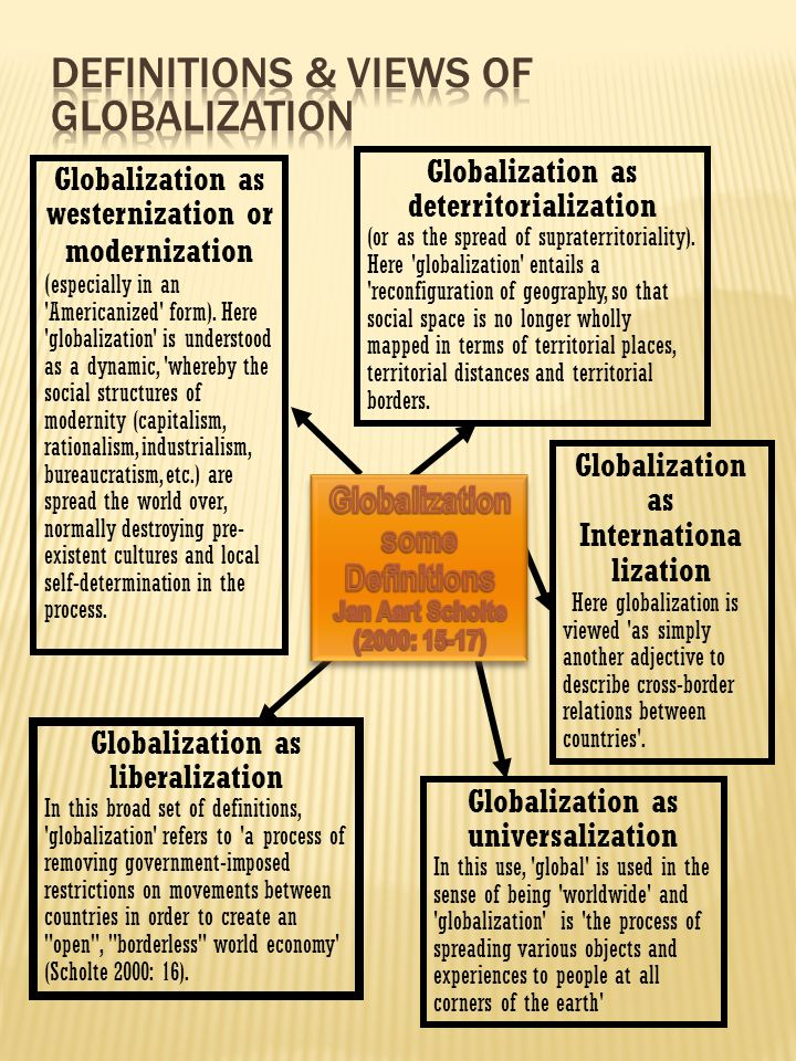 globalisation is westernisation A de-westernisation of academia or global knowledge production in general is suggested in all areas of the research process – it encompasses 'the subject of study, the body of evidence.
