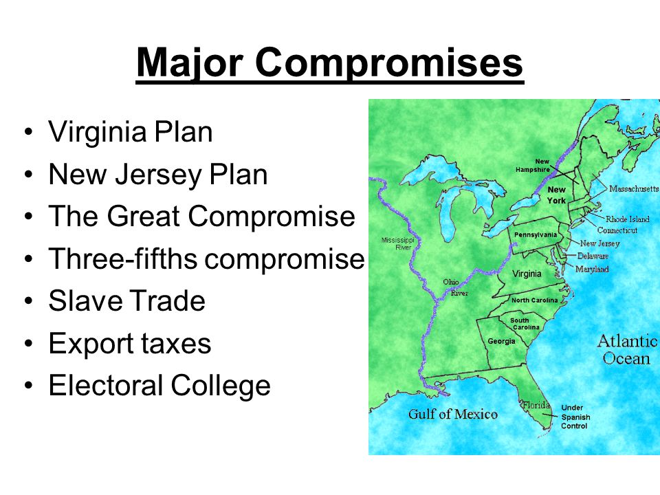 Major Compromises Virginia Plan New Jersey Plan The Great Compromise