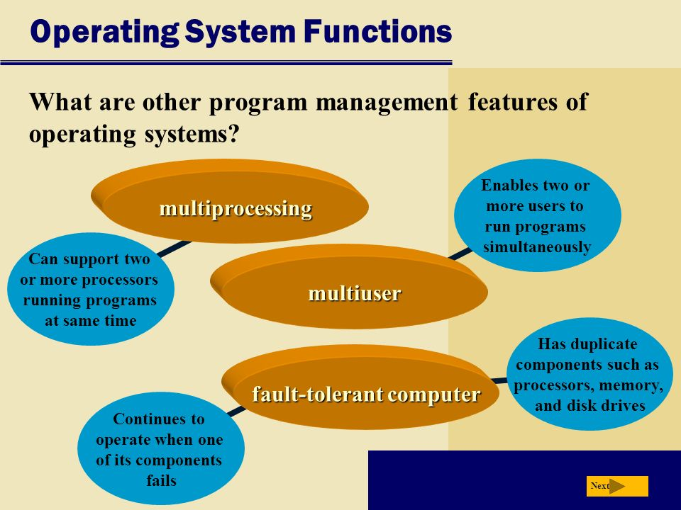 functions of an operating system The operating system (os) allows users to perform the basic functions of a computer the os manages all software and peripheral hardware, and accesses the central processing unit (cpu) for memory or storage purposes it also makes it possible for a system to simultaneously run applications all pcs .