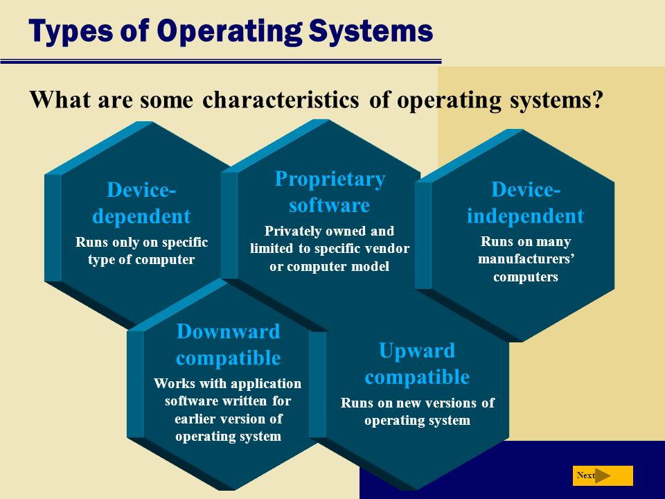 Five Common Operating Systems