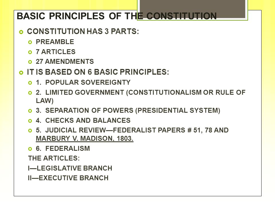 THE ARTICLES AND THE AMENDMENTS - ppt download