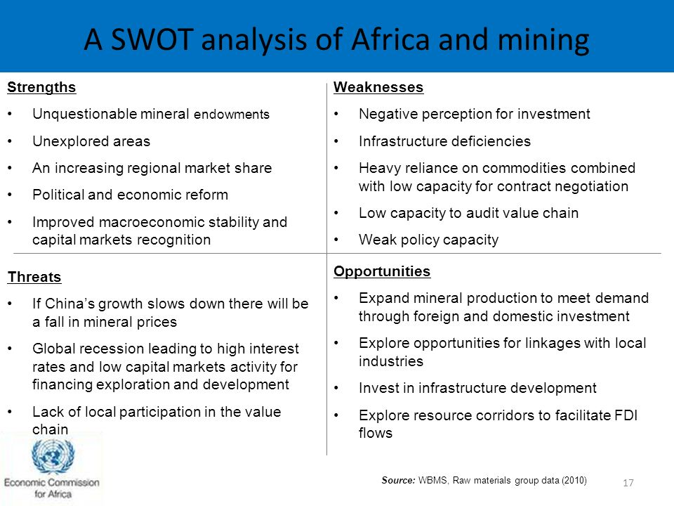 swot analysis of telecommunication industry in south africa Similar analysis has also been done for the competitors of standard bank of south africa belonging to the same category, sector or industry advertisements browse marketing analysis of more brands and companies in the brandguide section which covers swot analysis, usp, stp & competition of more than 6000 brands from over 20 categories.