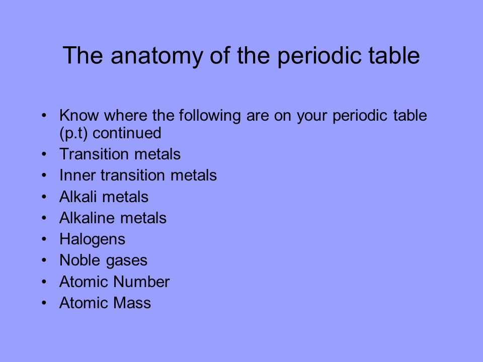 The anatomy of the periodic table