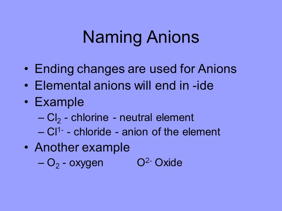 Naming Anions Ending changes are used for Anions