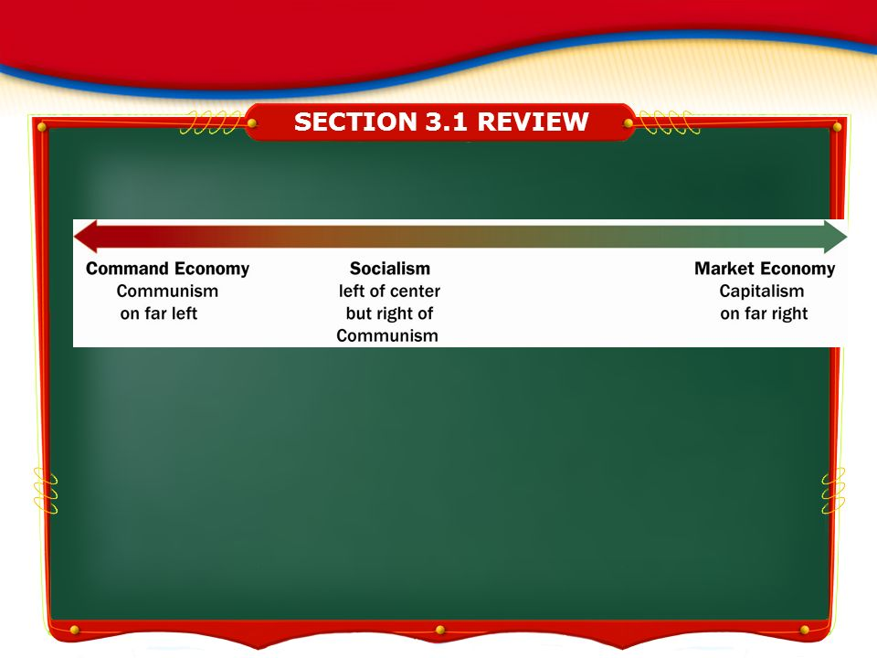 chapter 5 section 3 econ study Chapter 3: free enterprise section 1: characteristics of free enterprise how does free enterprise answer the three economic questions what goods will be produced 1 what goods will business firms in a free enterprise economy produce (p 56) how will these goods be produced 2 who decides how the goods will be produced.