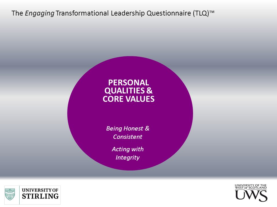 transformational leadership questionnaire tlq Within transformational leadership, leaders emphasize higher motive development, and the multifactor leadership questionnaire (mlq-5x) is the standard instrument for assessing transformational and transactional leadership behavior.
