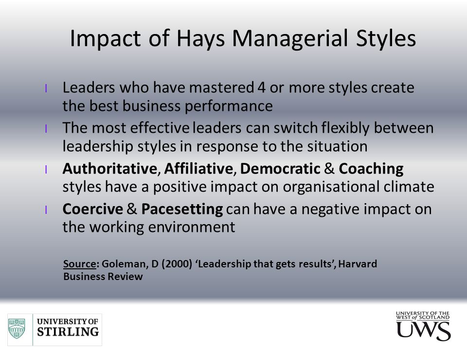 Impact of Leadership Styles in Organizational Commitment