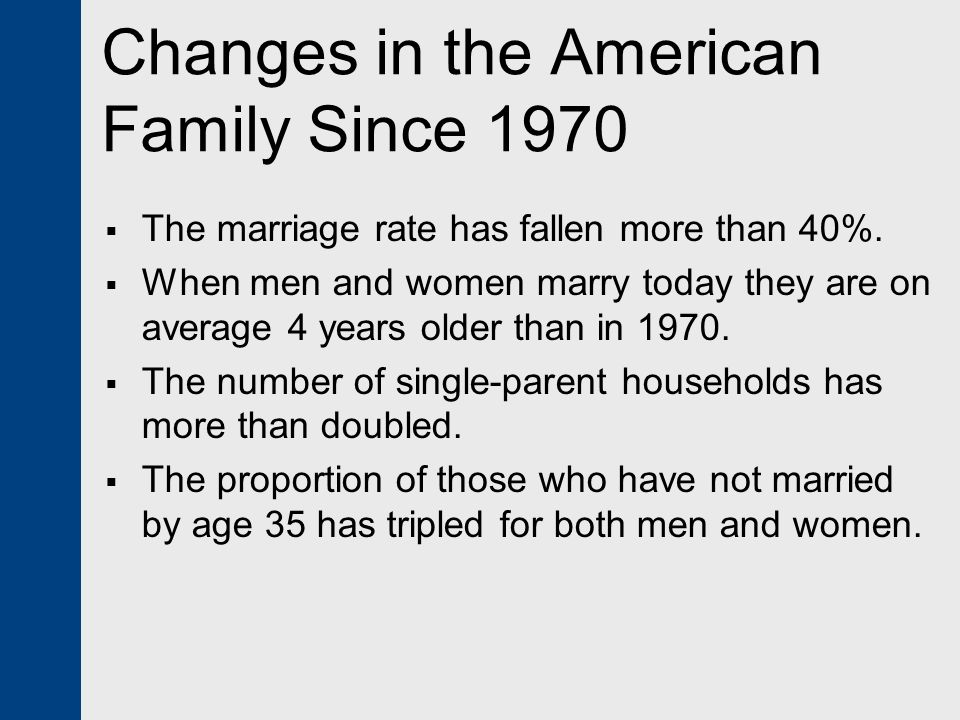 Number of single parent households in america