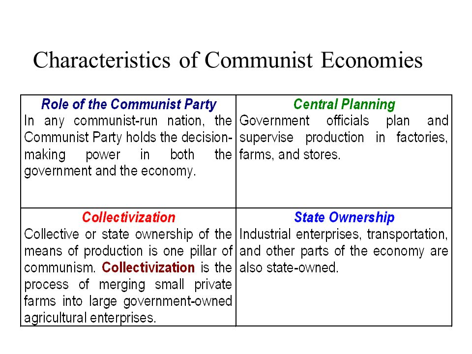 Comparative economic systems ppt video online download for 6 characteristics of bureaucracy