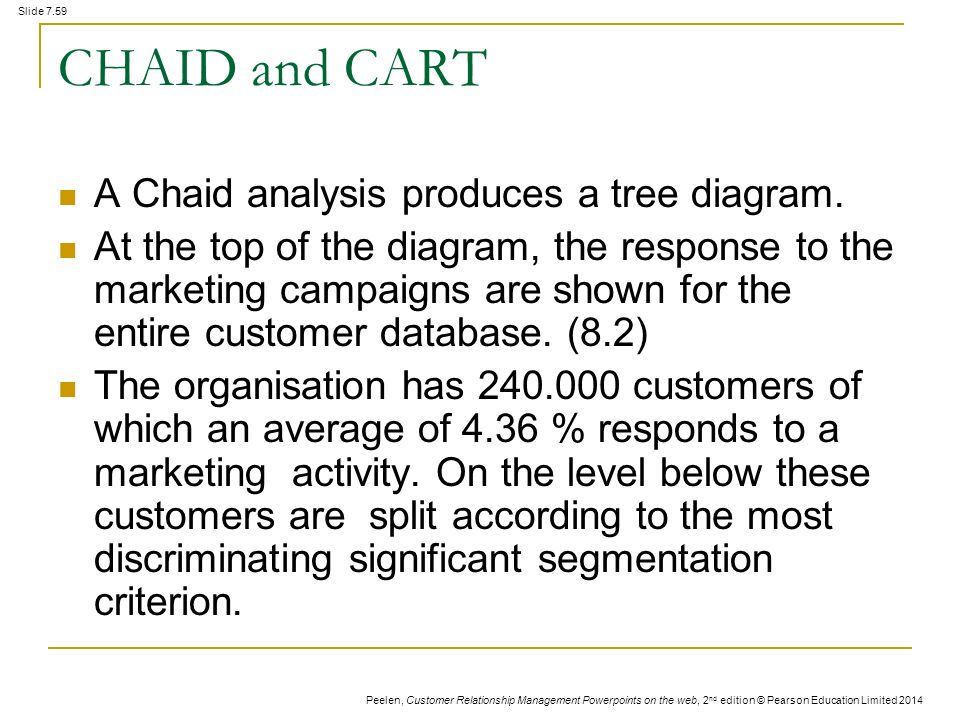 chaid analysis Excluded from the analysis to obtain decision trees e from the menus choose:  amodification of chaid that examines all possible splits for each predictor.