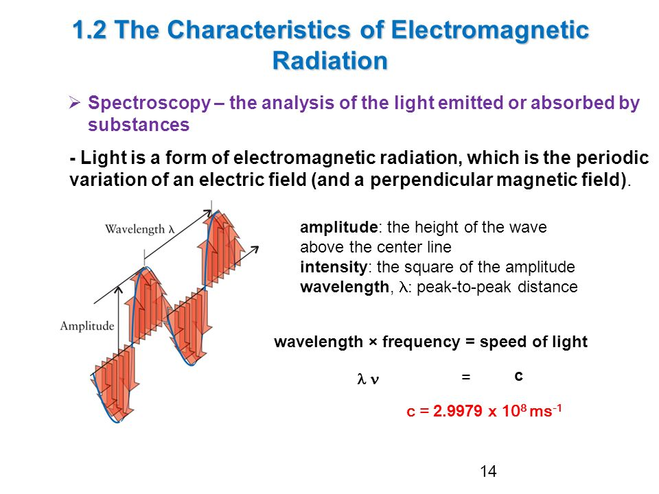 an overview of the characteristics of electro magnetic radiation Section 1 waves main idea waves transfer energy outward from a list the characteristics unique to trans-verse waves under the left tab electromagnetic waves are transverse waves however, electro-magnetic waves contain electric and magnetic parts that vibrate.