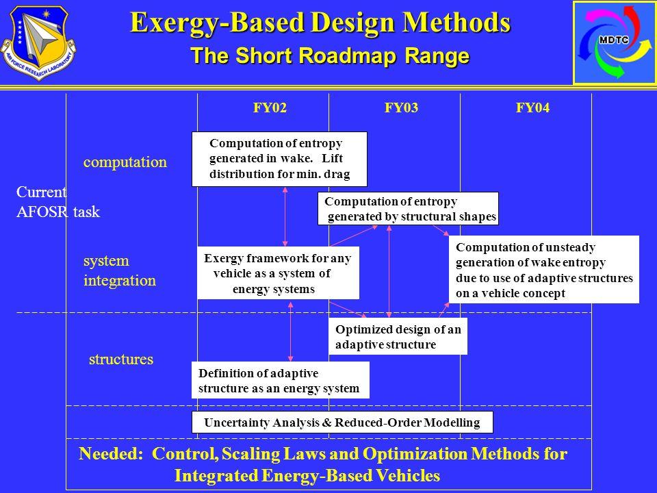 Алгебра и геометрия. 2008