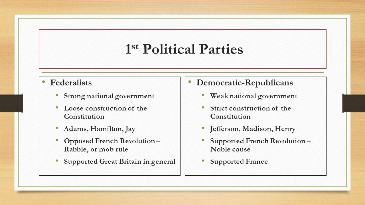 french political parties essay The terms left and right derive from the french revolution  the party in  government, being the established power, sits on the right wing the opposition  on the.