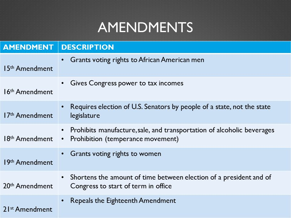 the seventeenth amendment essay Amendment xvii (the seventeenth amendment) of the united states constitution was passed by the senate on june 12, 1911 and by the house on may 13, 1912 it was ratified on april 8, 1913 and was.