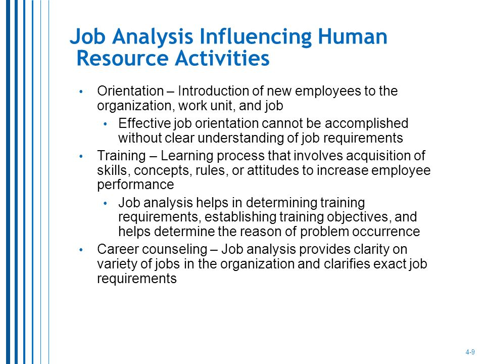 job analysis and human resource requirement Job analysis: methods of: questionnaire of functioning requirements for jobs fjas is a job human resource functions the job analysis is.