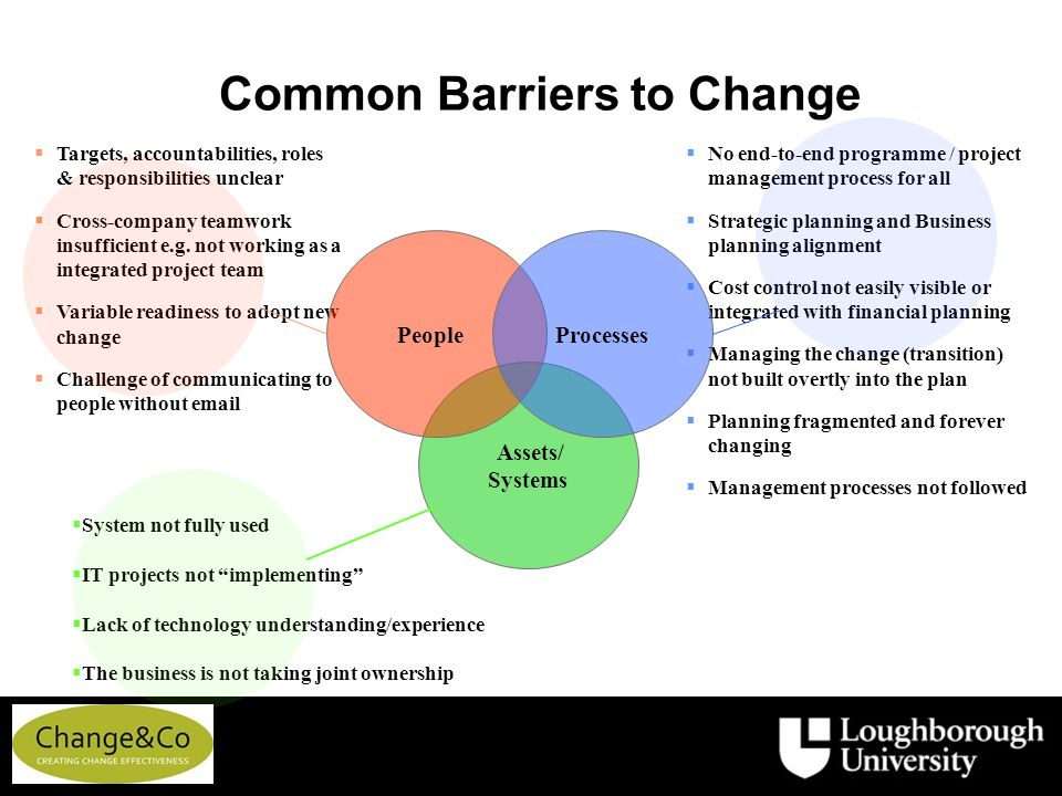 common barriers to effective change management The three greatest barriers to organizational change necessary change seems to upper management, many barriers must be broken down if but the three outlined above are extremely common and highly likely to create havoc in the organization by planning and dealing with these.