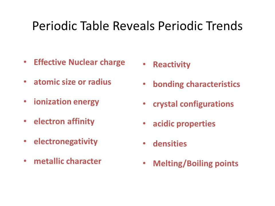 Electronegativity Of Iron ~ Electronic structure of atoms ppt download