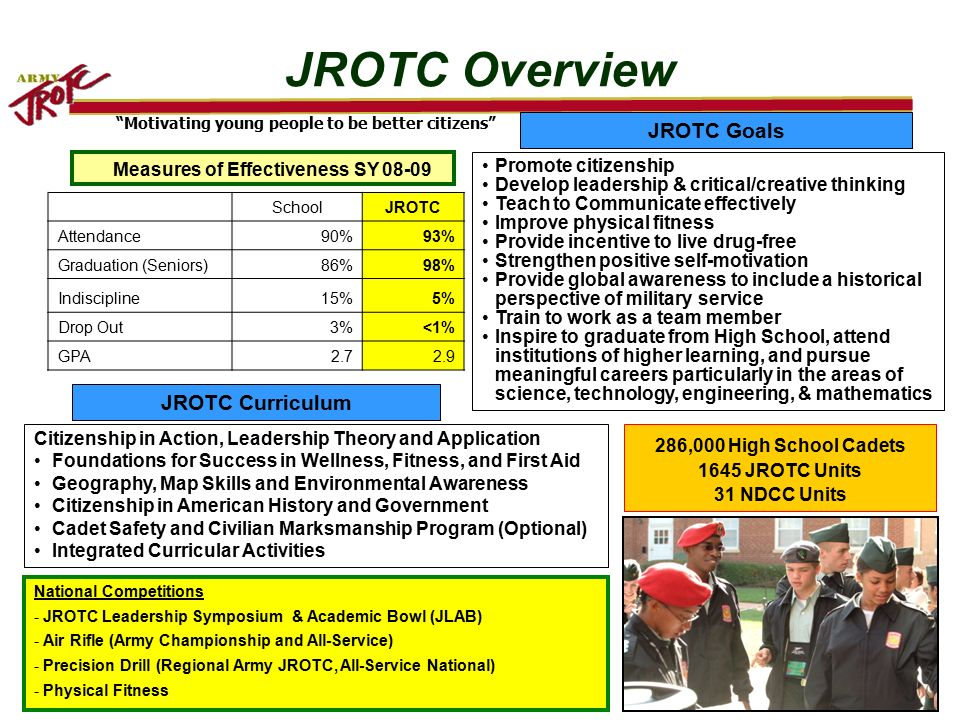 Building a Framework for Learning: East Burke JROTC COL ...