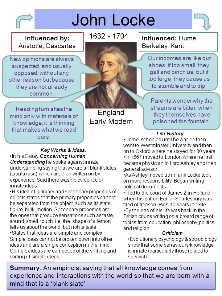 descartes hume and kant re think religion philosophy essay Descartes, hume, kant,  epistemology: a guide to philosophy  was hume right to think that sense experience provides a firm foundation for our knowledge.