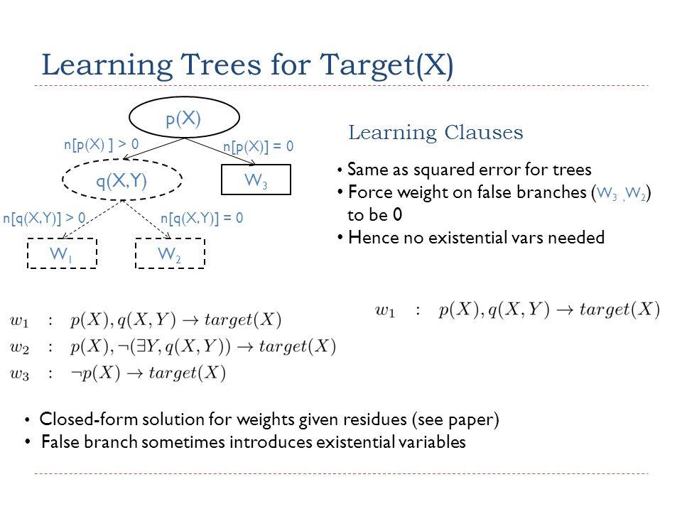 Boosting Markov Logic Networks - ppt video online download