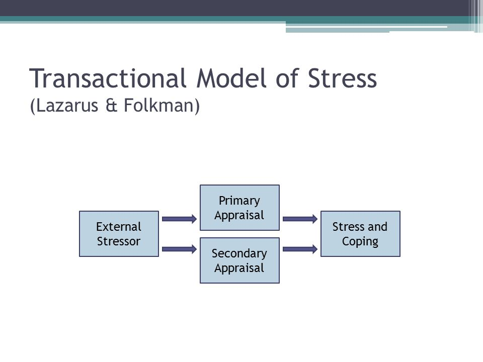 transactional model of stress The revised transactional model (rtm) of occupational stress and coping: an improved process approach - volume 3 - yong wah.