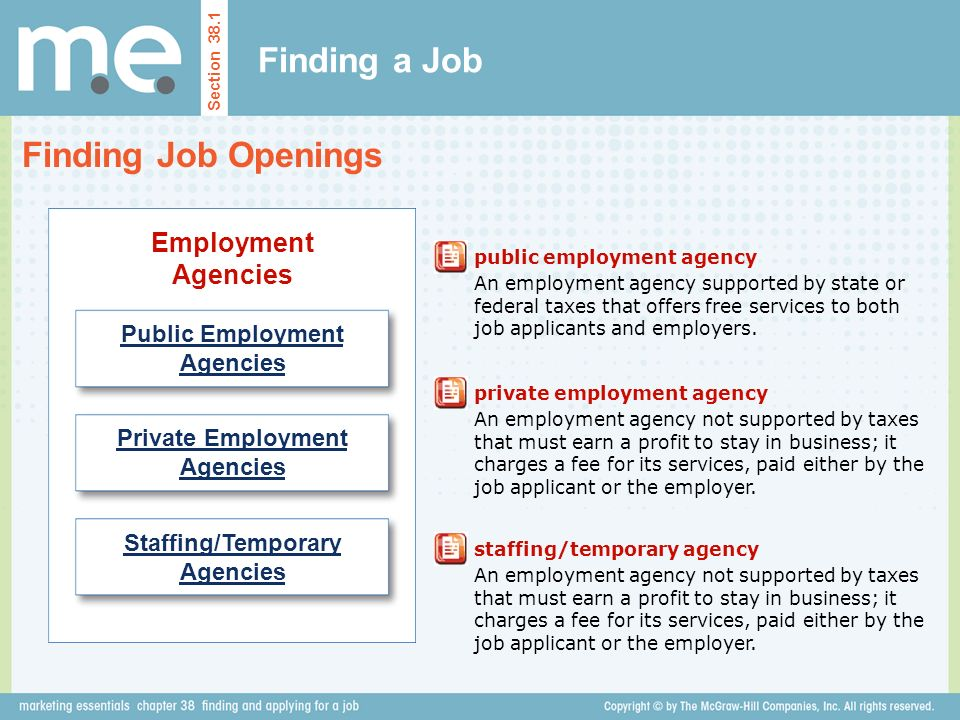 Finding a Job Finding Job Openings Employment Agencies