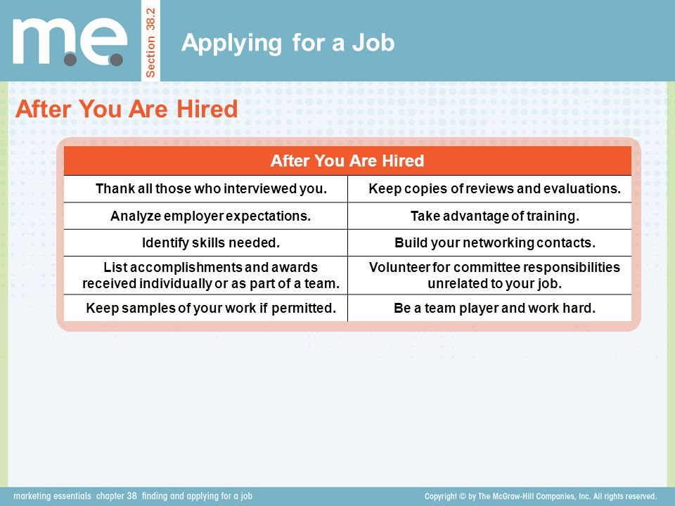 Applying for a Job After You Are Hired After You Are Hired