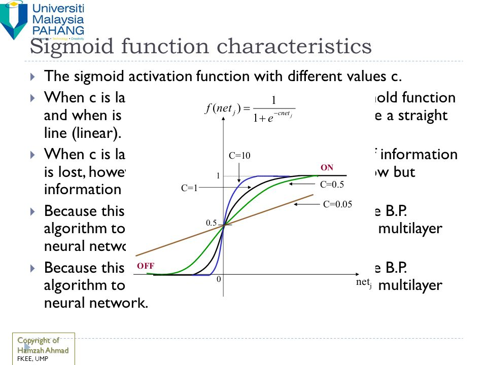how linearised sigmoid function