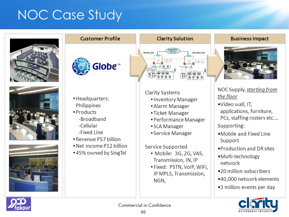 data mining case studies in customer profiling Business evidence case evidence  customer profiling  marketers are interested in the customer demographic details as well as the characteristics of the.