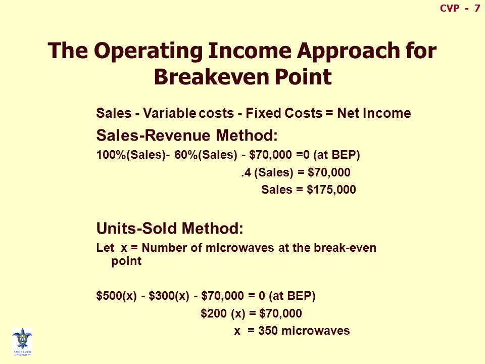 how to find revenue at break even point